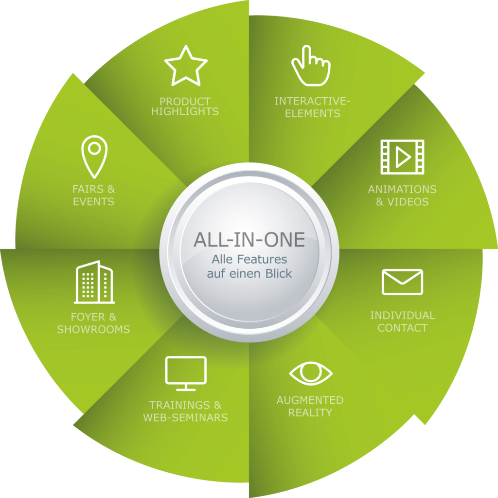 ALL IN ONE-commacross